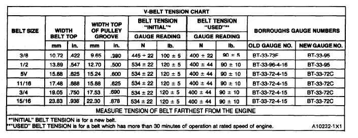 gates v belt design manual