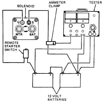 packard contactor wiring diagram engine wiring diagram