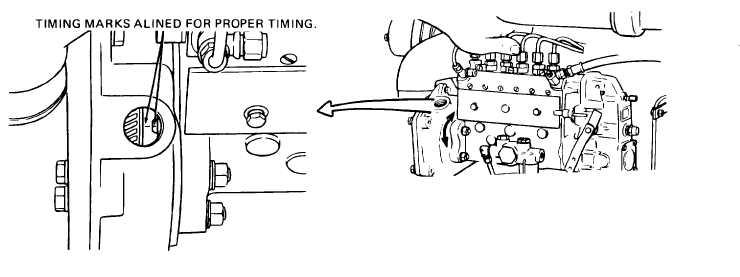 5) Fuel Injection Pump Timing Adjustment (Cont)